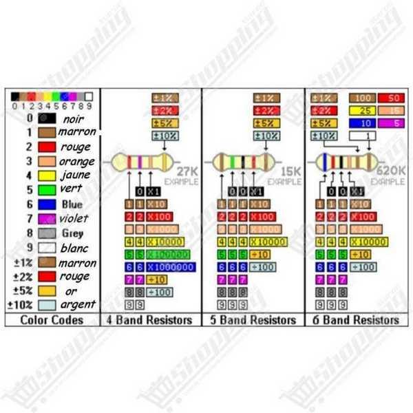 NodeMcu Lua wifi V3 4MB 32bits basé sur ESP8266 ESP-12E usb ch340