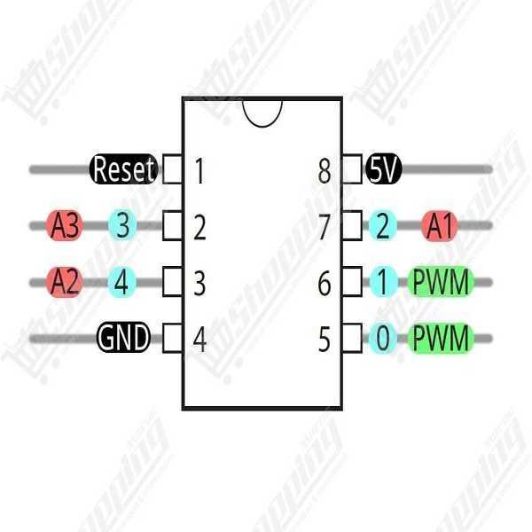 Water flow sensor capteur de débit 1 à 30L/min 2MPa YF-S201