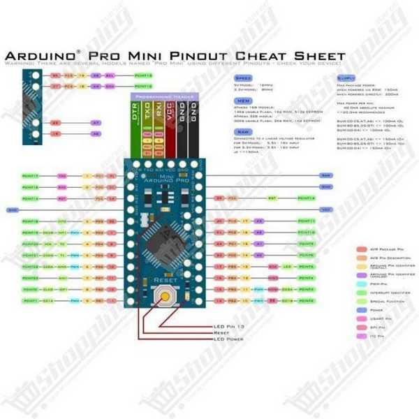 Boitier transparent pour raspberry Pi Model B+ 2 et 3