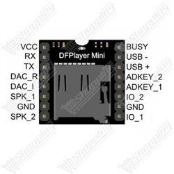 Module GPS NEO 6M V2 avec Flight Control antenne + EEPROM