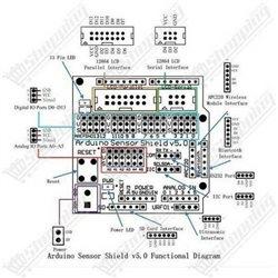 Module RF wireless receiver + Module transmitter 433Mhz 5V