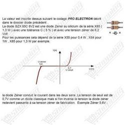 Condensateur céramique plaquette 2pf(2)